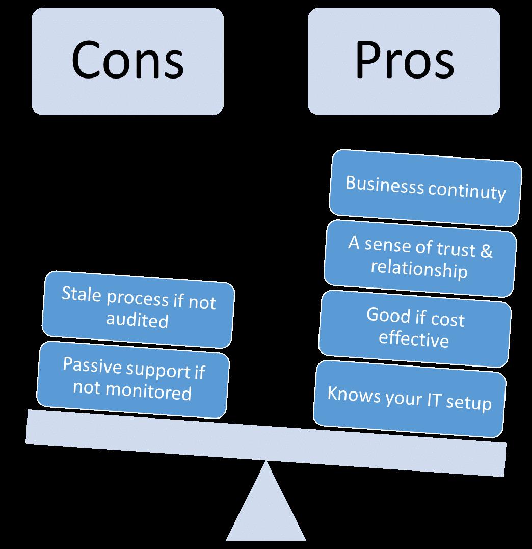 IT support comparison