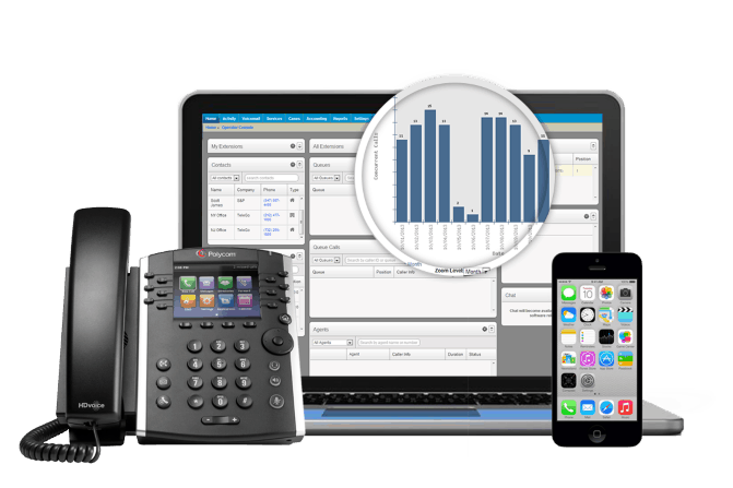 Why Move to Hosted VoIP Solutions for Your Business?