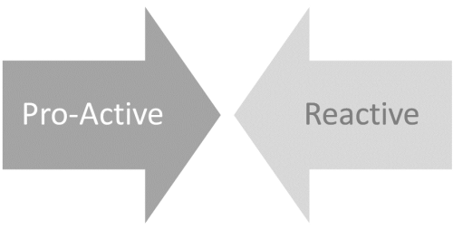 Proactive and Reactive Services